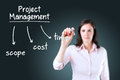 Business woman writing project management concept. Royalty Free Stock Photo