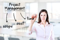 Business woman writing project management concept Royalty Free Stock Photo