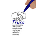 Businessman draws a symbol trust consistency integrity Royalty Free Stock Images