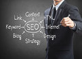 Businessman writing SEO process diagram Royalty Free Stock Photo