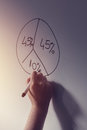 Businesswoman drawing pie chart on office whiteboard