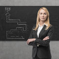 Businesswomen and drawing a way out of labyrinth Royalty Free Stock Image