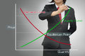 Businesswomen in presentations equilibrium point Royalty Free Stock Photo