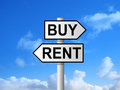 Buy Rent Sign