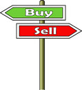 Buy - Sell street sign Royalty Free Stock Photo
