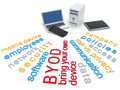 Byod bring your own device word cloud render of a Royalty Free Stock Photos