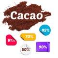 Cacao Percentage Set