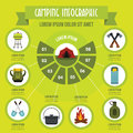 Camping infographic concept, flat style