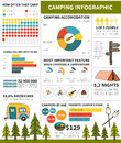 Camping infographic and outdoor activity with sample data Royalty Free Stock Photography