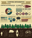 Camping infographic and outdoor activity with sample data Royalty Free Stock Photo