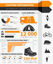 Camping infographic and outdoor activity with sample data Stock Photo