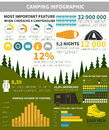 Camping infographic and outdoor activity with sample data Stock Photos