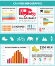 Camping infographic and outdoor activity with sample data Stock Photography