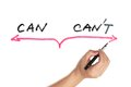 Can or can t concept words written on white board Stock Images