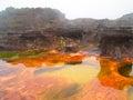 Canaima national park venezuela incredible landscape mount roraima plateau of tepuy south america natural pools jacuzzi Royalty Free Stock Photos