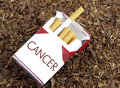 Cancer Box Royalty Free Stock Images