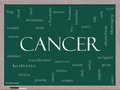 Cancer Word Cloud Concept on a Blackboard Royalty Free Stock Photography