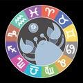 Cancer zodiac sign. Aquarius, libra, leo, taurus, pisces, virgo, capricorn, sagittarius, aries, gemini, scorpio. Astrological Royalty Free Stock Photo