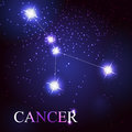 Cancer zodiac sign of the beautiful bright stars on background cosmic sky Royalty Free Stock Image