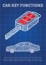 Car key functions vector illustration