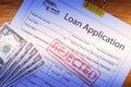 Car loan application
