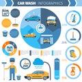 Car wash full service inforgraphic presentation Royalty Free Stock Photo