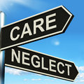 Care neglect signpost shows caring or negligent showing Royalty Free Stock Photos