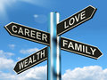 Career love wealth family signpost shows life balance showing Royalty Free Stock Photography