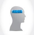 Career on my mind illustration design over a white background Stock Image