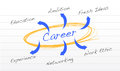 Career success diagram Stock Image