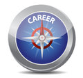 Career the way indicated by compass Royalty Free Stock Photography