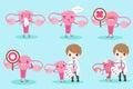 Cartoon doctor with uterus