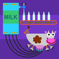 A cartoon illustration about the process of milk production Royalty Free Stock Image