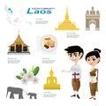 Cartoon infographic of laos asean community.