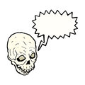 Cartoon shrieking skull Royalty Free Stock Image