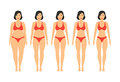 Cartoon Women Slimming Stages Set. Vector