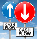 Cash flow concept. Stock Image