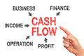 Cash flow a finger pointing to text inscribed in uppercase red letters on a pale colored sphere and features which affect Royalty Free Stock Photography