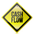 Cash flow yellow sign illustration design Stock Photo