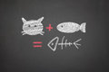 Cat food equation blackboard with a picture of a and fish Royalty Free Stock Images