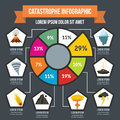 Catastrophe infographic concept, flat style Royalty Free Stock Photo