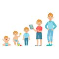 Caucasian Boy Growing Stages With Illustrations In Different Age