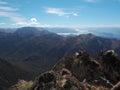 Cerro Catedral, Panorama Mount...