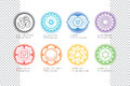 Chakras system of human body - used in Hinduism, Buddhism, yoga and Ayurveda.