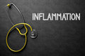 Chalkboard with Inflammation. 3D Illustration. Royalty Free Stock Photo