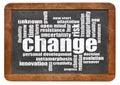 Change word cloud on a vintage slate blackboard Royalty Free Stock Image