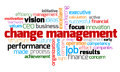 Changes management keyword on isolated white Royalty Free Stock Photos