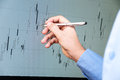 Chart analysis on candlestick chart with hand and pen Stock Image