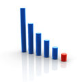 Chart decrease d illustration of business Royalty Free Stock Image