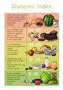 Chart infographics glycemic index foods vector drawn low carb diet fast and slow carbohydrates Stock Photos